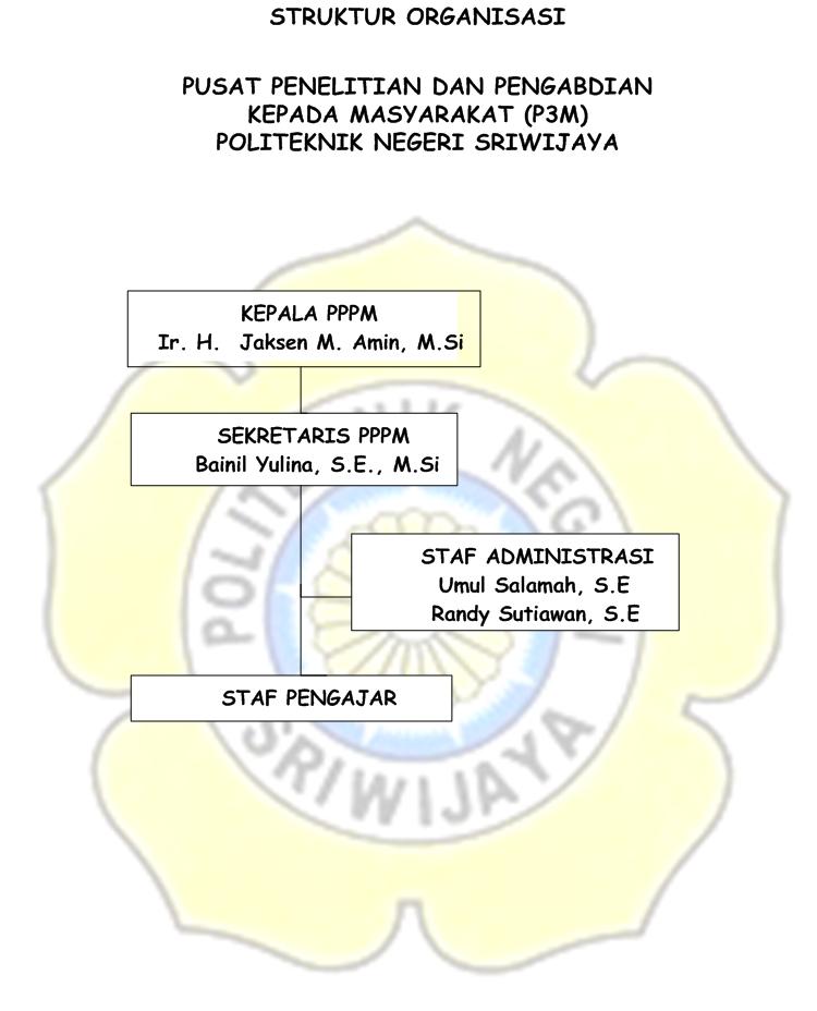 otk p3m