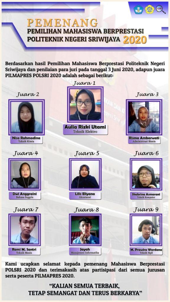Pemenang Pemilihan Mahasiswa Berprestasi Politeknik Negeri Sriwijaya 2020