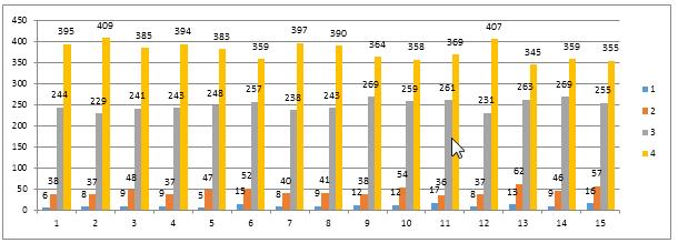 Grafik Hasil Kuesioner Tahun 2016-2017 tentang Kepuasan Layanan Penerimaan Mahasiswa Baru