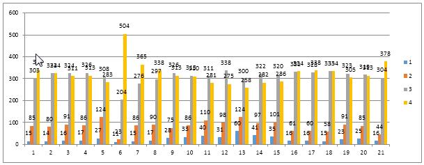 Grafik-Hasil-Kuesioner-Tahun-2018-2019-tentang-Kepuasan-Layanan-Kemahasiswaan